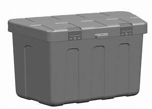 Hubstützen Wohnmobil Nachrüsten : aufbewahrungsbox f r die anh ngerdeichsel luftfederung ~ Jslefanu.com Haus und Dekorationen