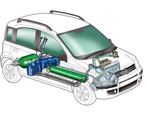 auto alimentate a metano di serie incentivi rottamazione auto 2016 gpl e metano