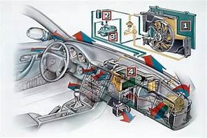 Auto Ohne Klimaanlage : klimaanlagenpflege ~ Jslefanu.com Haus und Dekorationen
