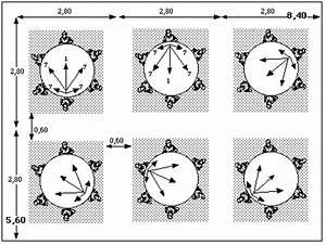 Table 6 Personnes Dimensions : dimension table 2 personnes ff95 jornalagora ~ Farleysfitness.com Idées de Décoration