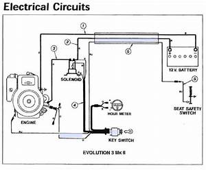Secret Diagram  Tell A Wiring Diagram Briggs Stratton Engine