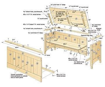 plans wooden chest plans      balsa