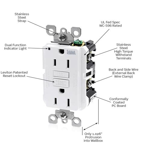 Leviton Amp Volt Smartlock Pro Slim Weather