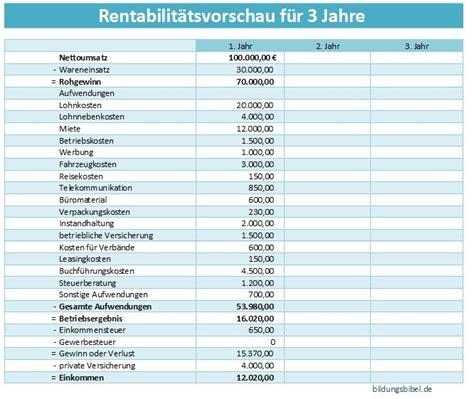 rentabilitaetsvorschau rentabilitaetsplan finanzplan