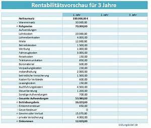 Betriebsergebnis Berechnen : rentabilit tsvorschau oder rentabilit tsplan des finanzplans ~ Themetempest.com Abrechnung