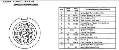 m51d25 tds wiring conversion bmw e30 notes fawcett designer front end developer