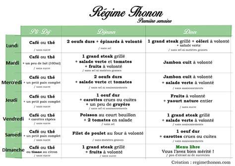 regime cuisine et libido régime simple cuisinez pour maigrir