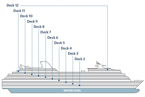 Summit Deck Plan 9 by Cruises Cruise Cruises With