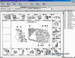 Toyota Forklift Spare Parts Manual