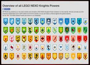 All Powers Nexo Knights Shields