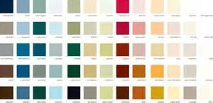 home depot interior paint colors interior design ideas