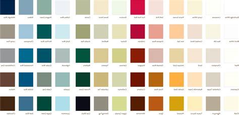 Home Depot Interior Paint Colors  Home Design Ideas. Standard Kitchen Counter Height. Siamese Kitchen. Reynolds Kitchen. White Kitchen Sink. Siamese Kitchen San Carlos. Kitchen Hood Installation. Lowes Lighting Kitchen. Best Kids Play Kitchen