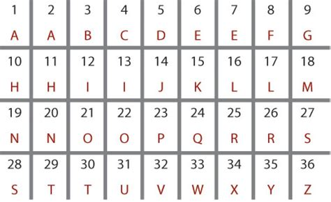 letter to number number of letters in alphabet crna cover letter 920 | number of letters in alphabet letter chart