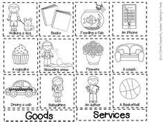 goods  services images goods services