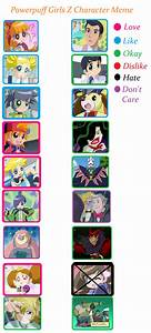 Powerpuff Girls Z Character Meme By Goody Ii Shoes On