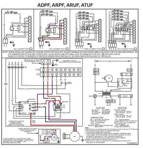 Furnace Thermostat Wiring Diagram by Goodman Furnace Wiring Diagram Gallery