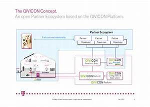 Qivicon Smart Home : building a smart home ecosystem urgent need for standardization ~ Frokenaadalensverden.com Haus und Dekorationen