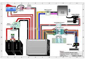 similiar yerf dog 150cc go kart wiring diagram keywords diagram also 150cc go kart wiring harness diagram on yerf dog go kart