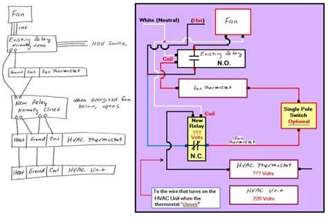 wiring a furnace er motor impremedia net