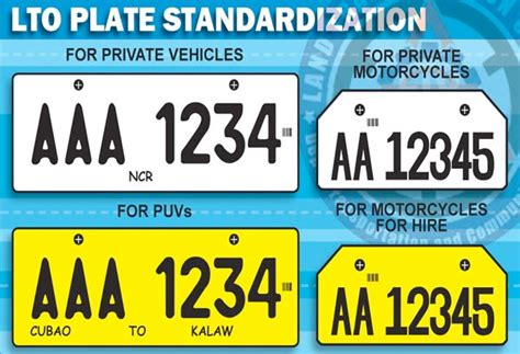Customs Turns Over 300,000 Car Plates To Lto