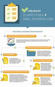 your small business loan application checklist With sba loan document checklist