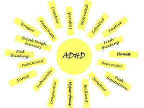 Top 5 Signs of ADHD in Adults – Hidden Ailment ADHD