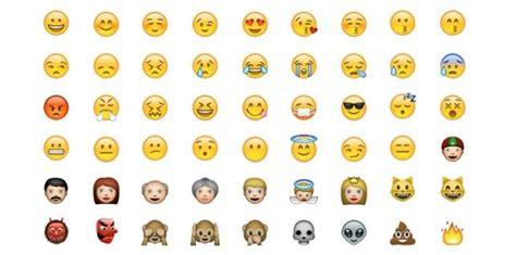 de ultieme emoji gids voor de volwassen man