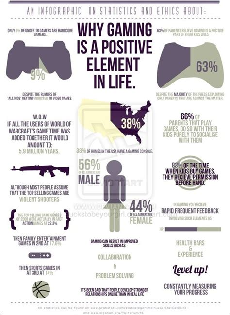 awe inspiring video game infographics