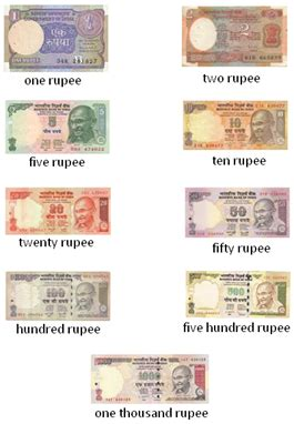 money coins currency notes rupees  paise