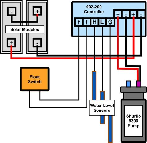 shurflo 9300 solar water pump controller lcb g 902 200 info