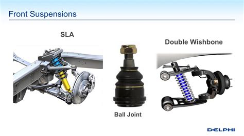How Front End Suspension Types Work
