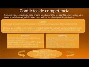 Lec1 4 Conflictos De Competencia  Umh1434 2015-16