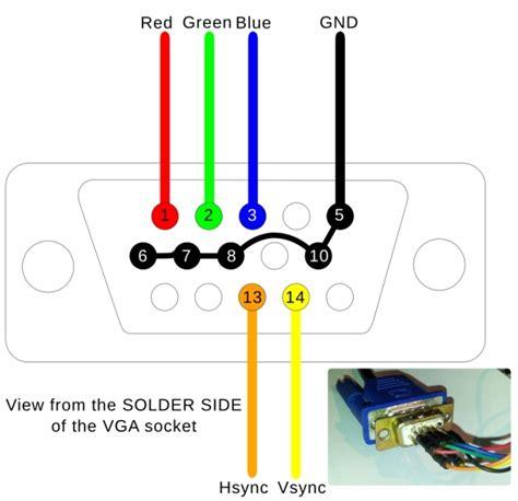 vga to rca wiring diagram vga to yellow rca diy wiring diagrams regarding vga to component