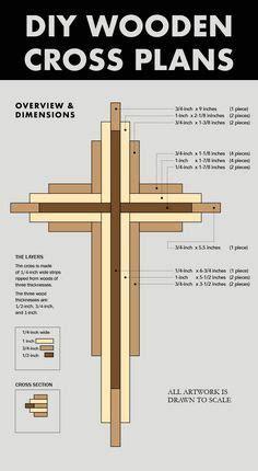 obtain  correct proportions  building