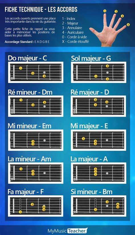 si鑒e accor parce qu 39 un rappel ne fait jamais de mal voici une fiche technique pour se rappeler les des accords guitare ouverts