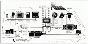 rv converter wiring diagram wiring diagram and schematic With dc 12v wiring guide