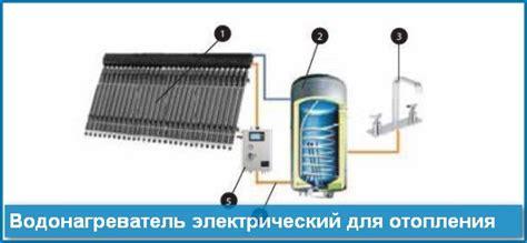 Энергосберегающий индукционный проточный нагреватель в москве