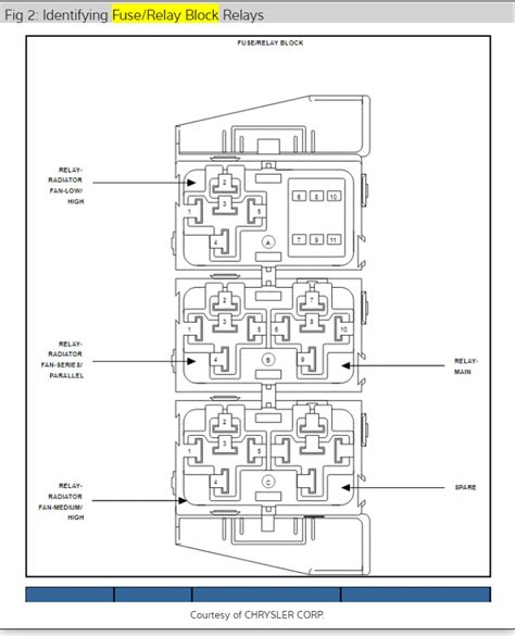 07 Caliber Fuse Diagram by Dodge Caliber Engine Fan Relay Diagram Downloaddescargar