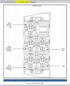 2008 Dodge Charger Fuse Diagram Under Hood Diagram Base