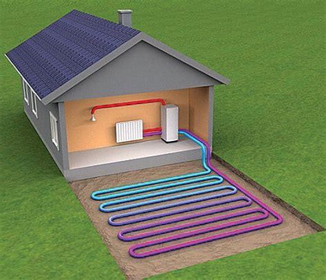 Альтернативные источники энергии для частного дома Лучшее отопление