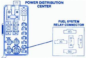 Dodge Ram 5 2l 1996 Fuel Fuse Box  Block Circuit Breaker