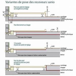 Pose Receveur Extra Plat Sur Plancher Bois : pose cabine de douche ~ Dailycaller-alerts.com Idées de Décoration