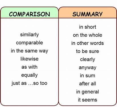 Comparison Summary Contrast Linking Phrases Addition Words