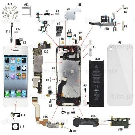 Schematic Diagram Iphone Wiring