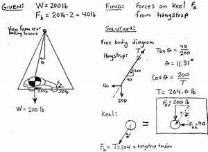 Wing Tip Inertia  Etc  - Page 2