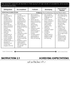 t tess lesson plan template t tess editable domain iv evidence by teachers to administrators evaluation