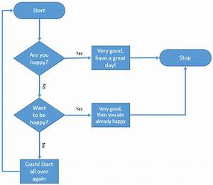 Basic Flowcharts In Microsoft Office