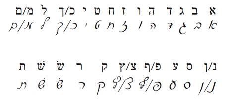 hebrew script letters hebrew fast facts esperanza education 22108 | hebrew alphabet