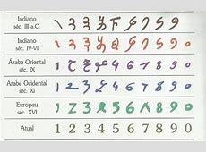 Contando com a Matemática A História da matemática
