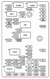 Chevrolet Trailblazer  2002  - Fuse Box Diagram